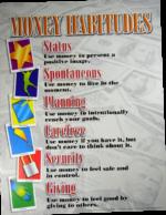 mh-poster-money-habitudes-magento