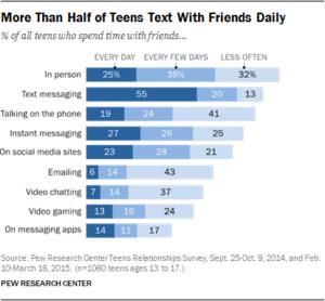 teen unhealthy relationship
