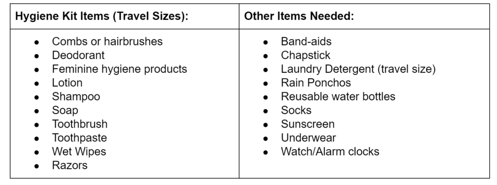 StreetSAFE outreach team hygiene kits